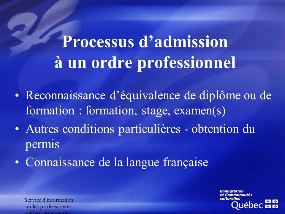Processus d'admission à un ordre professionnel