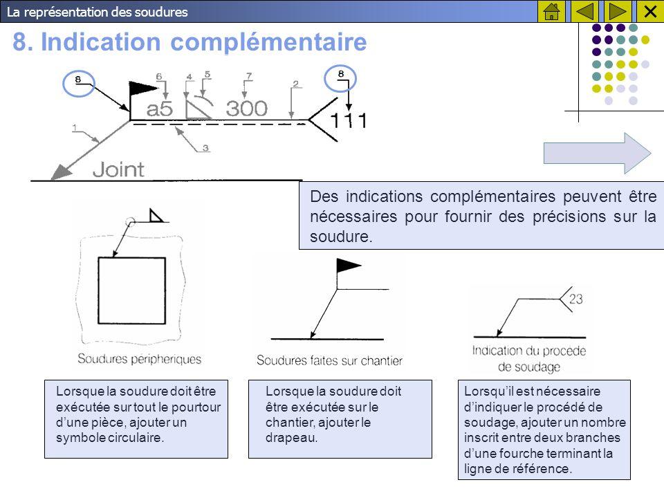 8. Indication complémentaire
