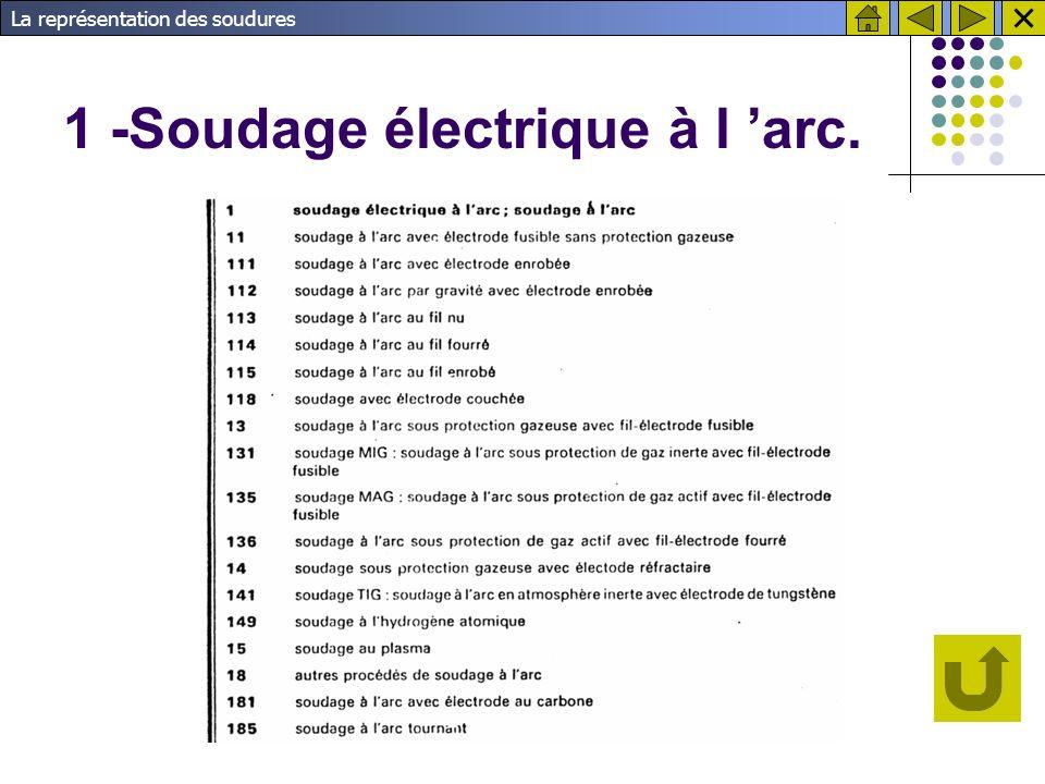 1 -Soudage électrique à l 'arc.