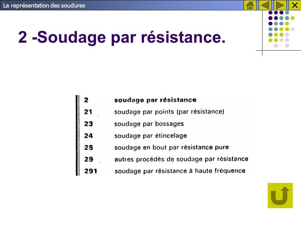 2 -Soudage par résistance.