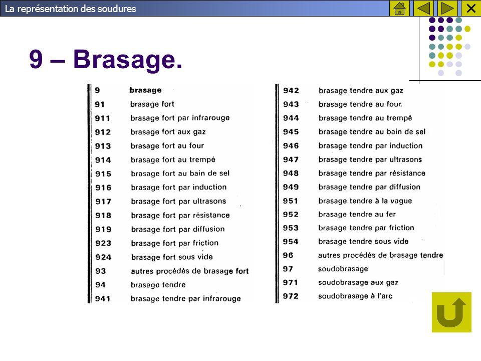 9 – Brasage.