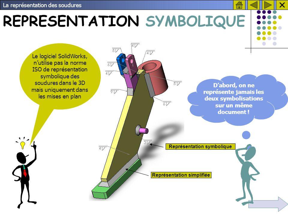 REPRESENTATION SYMBOLIQUE