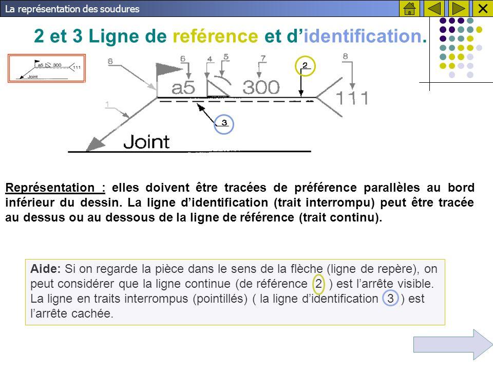 2 et 3 Ligne de reférence et d'identification.