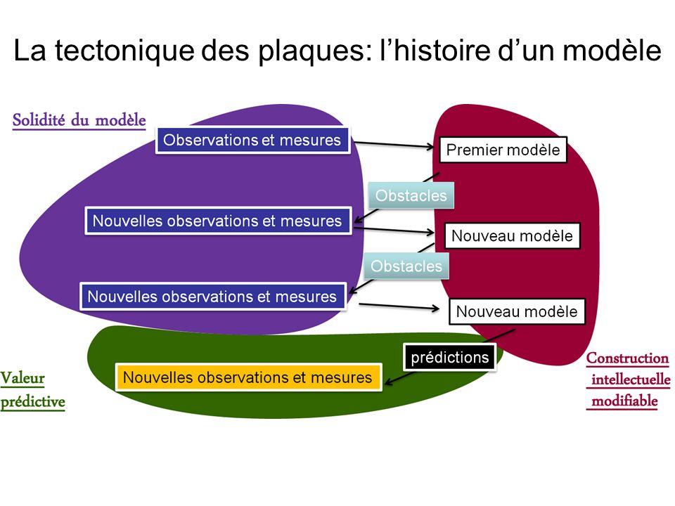 La tectonique des plaques: l'histoire d'un modèle