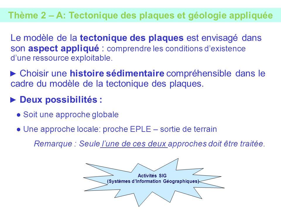 Thème 2 – A: Tectonique des plaques et géologie appliquée