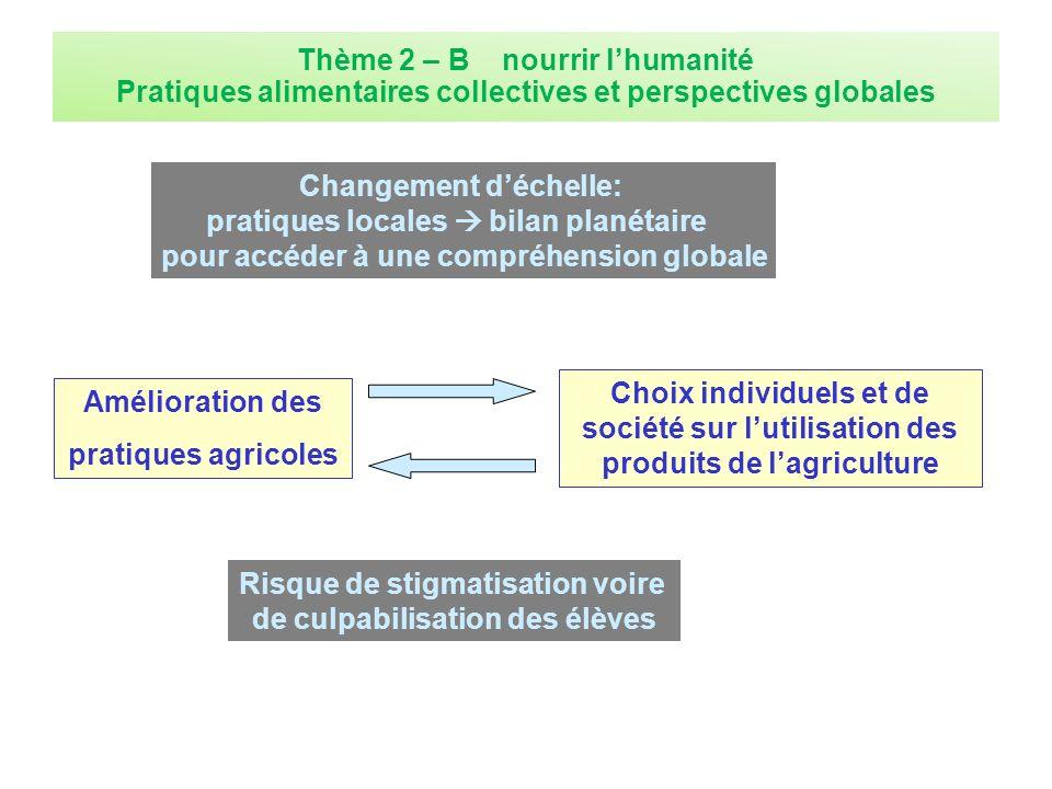 Changement d'échelle: pratiques locales  bilan planétaire