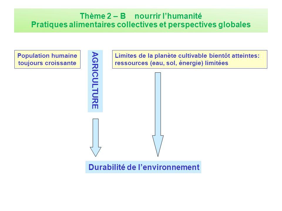 Durabilité de l'environnement
