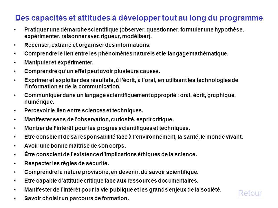 Des capacités et attitudes à développer tout au long du programme