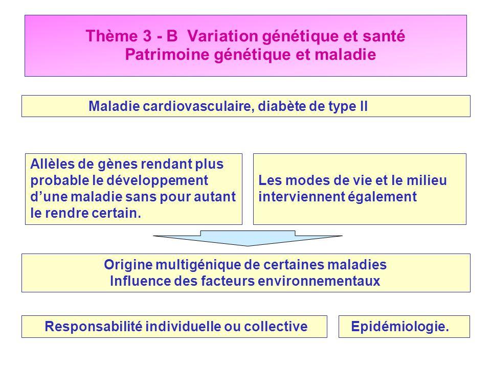 Thème 3 - B Variation génétique et santé