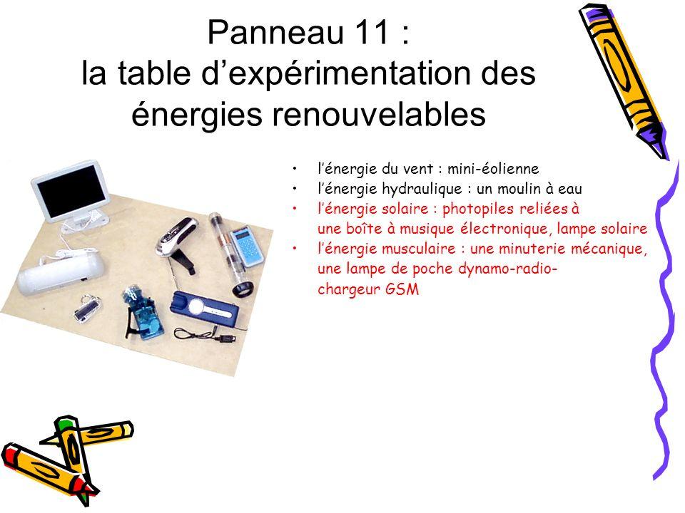 Panneau 11 : la table d'expérimentation des énergies renouvelables