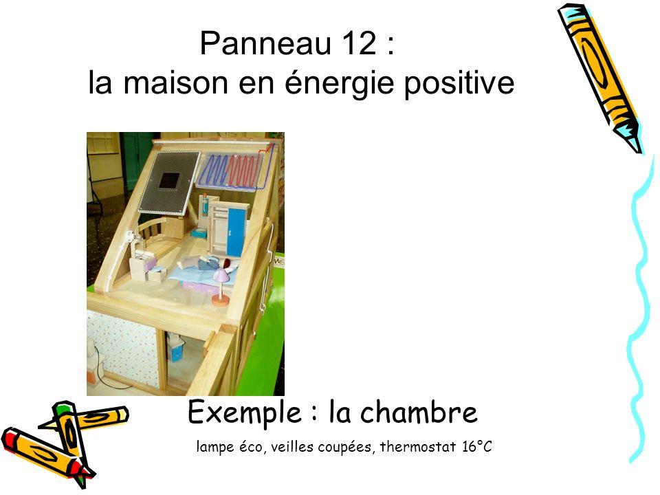 Panneau 12 : la maison en énergie positive
