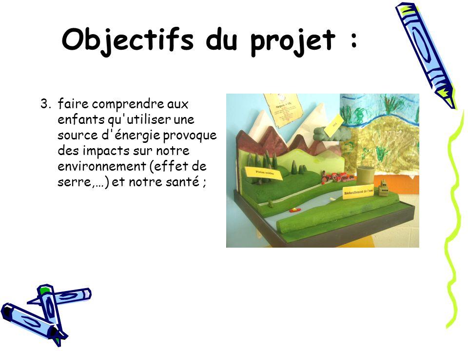 Objectifs du projet :