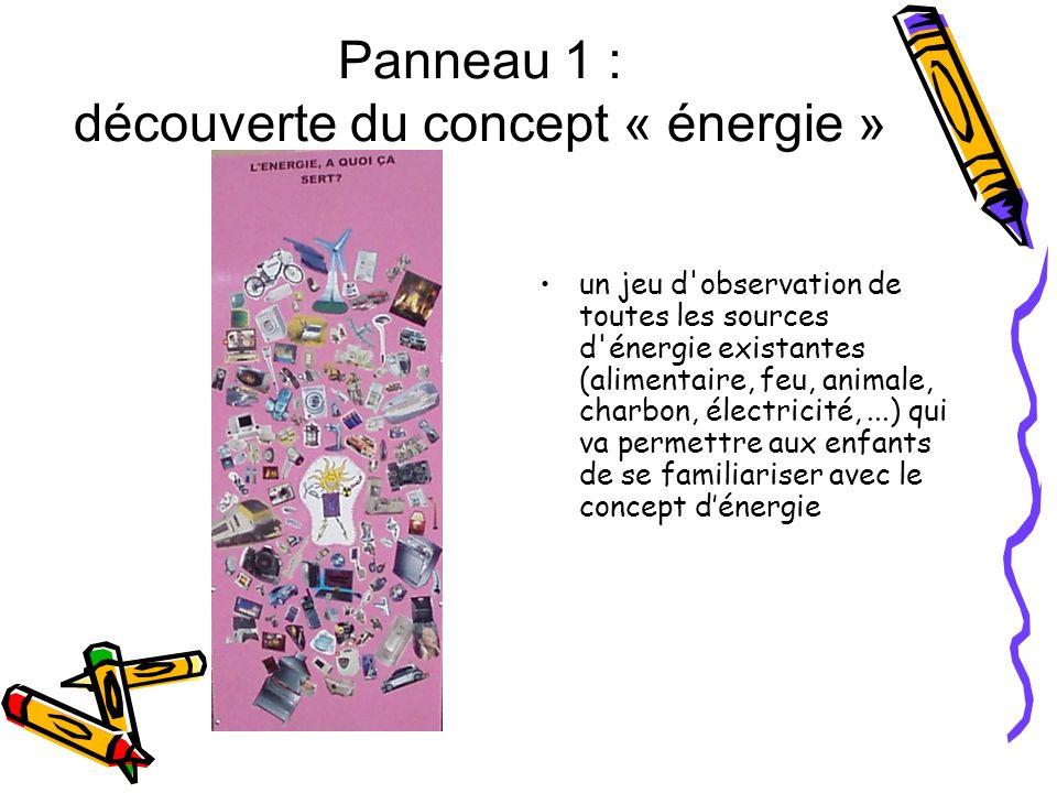 Panneau 1 : découverte du concept « énergie »