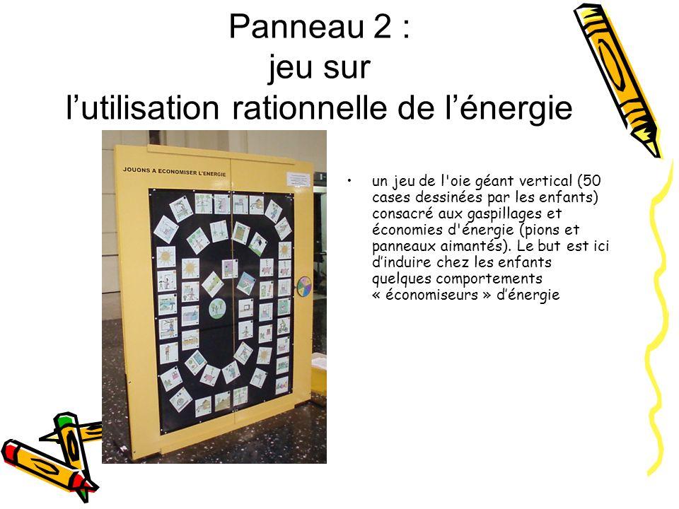 Panneau 2 : jeu sur l'utilisation rationnelle de l'énergie