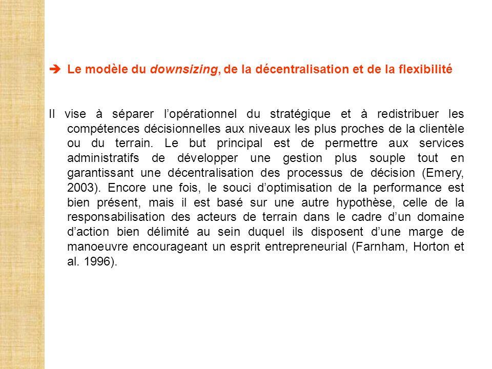 Le modèle du downsizing, de la décentralisation et de la flexibilité