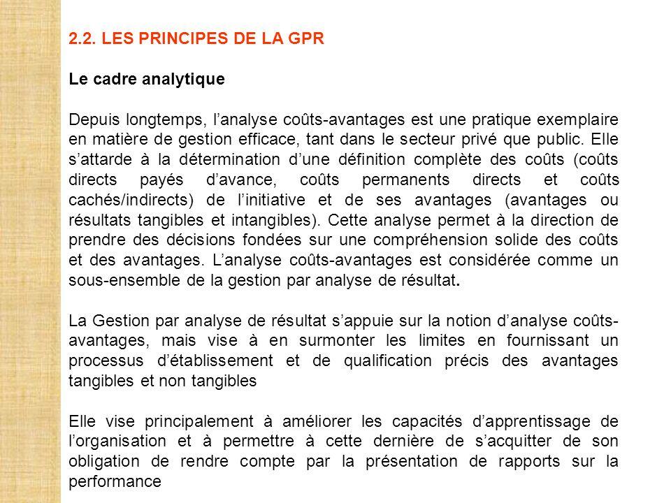 2.2. LES PRINCIPES DE LA GPR Le cadre analytique.