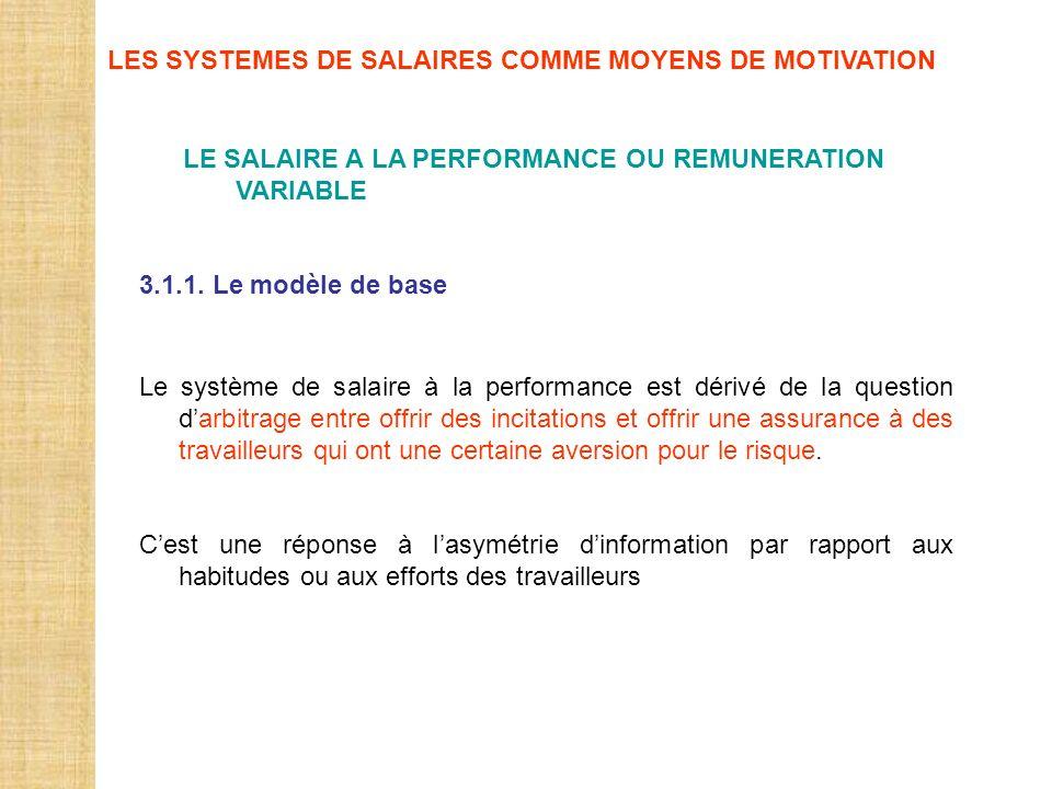 LES SYSTEMES DE SALAIRES COMME MOYENS DE MOTIVATION