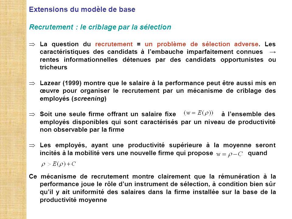 Extensions du modèle de base