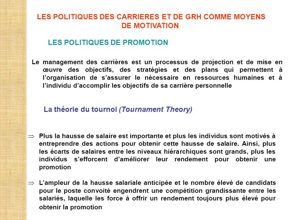 LES POLITIQUES DES CARRIERES ET DE GRH COMME MOYENS DE MOTIVATION