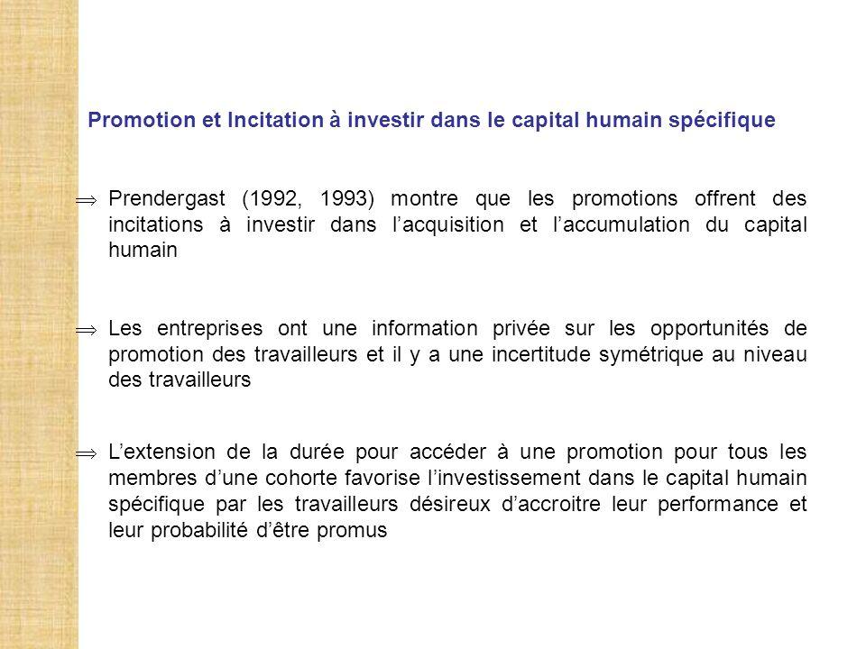 Promotion et Incitation à investir dans le capital humain spécifique