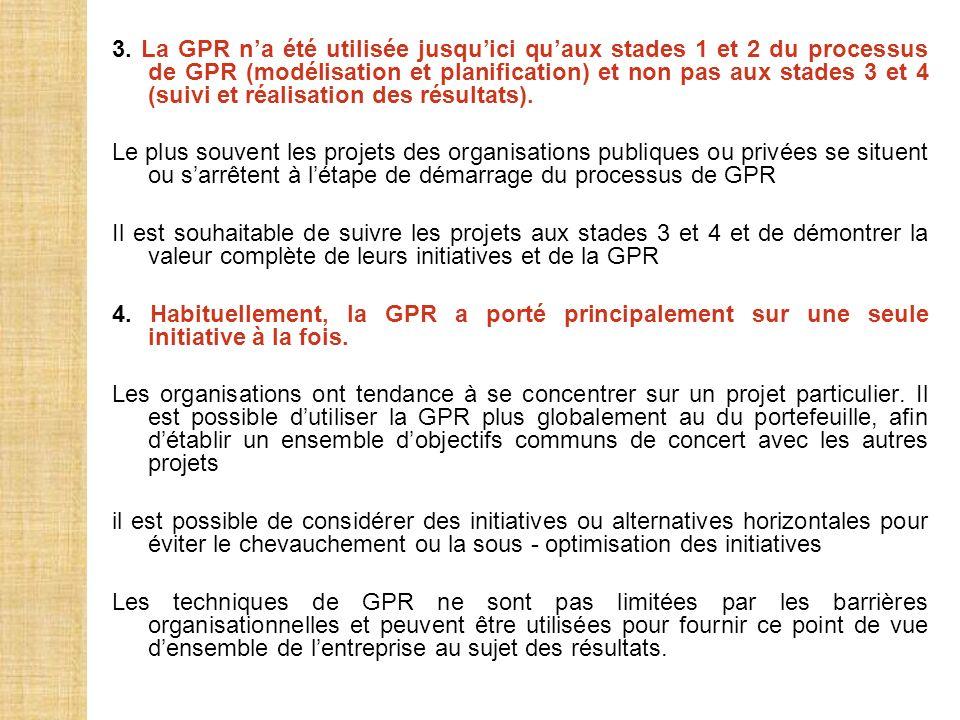 3. La GPR n'a été utilisée jusqu'ici qu'aux stades 1 et 2 du processus de GPR (modélisation et planification) et non pas aux stades 3 et 4 (suivi et réalisation des résultats).