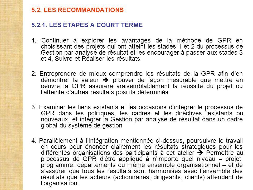 5.2. LES RECOMMANDATIONS 5.2.1. LES ETAPES A COURT TERME.