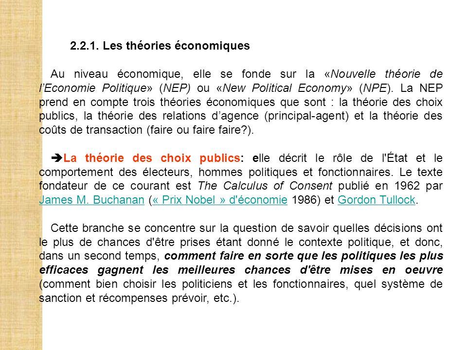 2.2.1. Les théories économiques