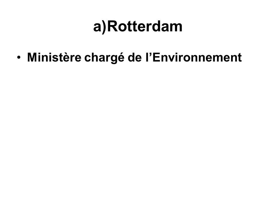 Rotterdam Ministère chargé de l'Environnement