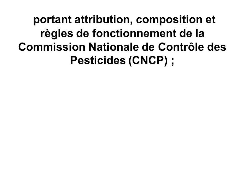 portant attribution, composition et règles de fonctionnement de la Commission Nationale de Contrôle des Pesticides (CNCP) ;