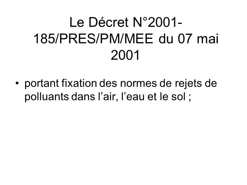 Le Décret N°2001-185/PRES/PM/MEE du 07 mai 2001
