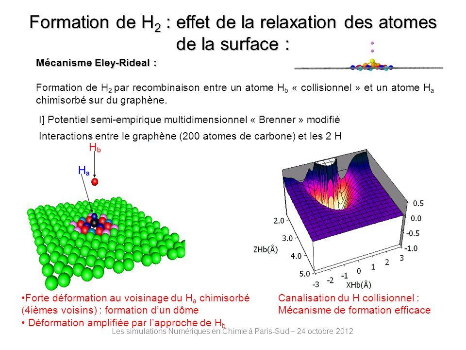 Formation de H2 : effet de la relaxation des atomes de la surface :