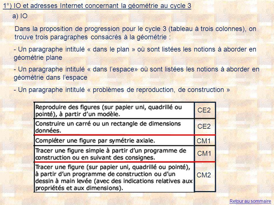 1°) IO et adresses Internet concernant la géométrie au cycle 3