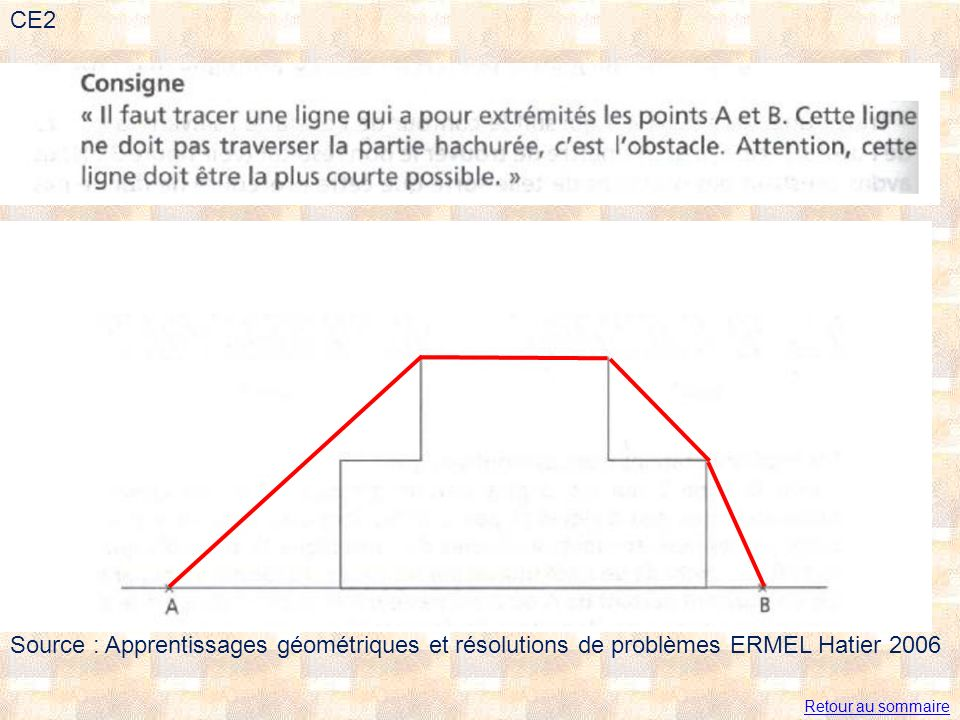 CE2 Source : Apprentissages géométriques et résolutions de problèmes ERMEL Hatier 2006.