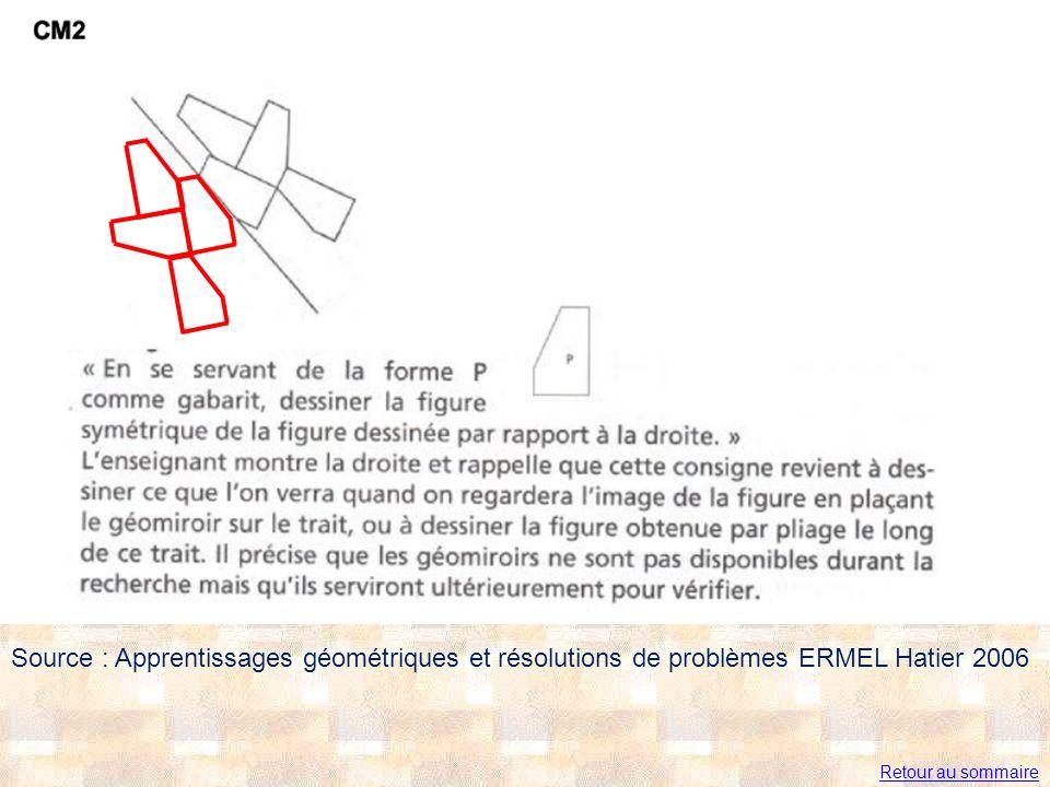 Source : Apprentissages géométriques et résolutions de problèmes ERMEL Hatier 2006