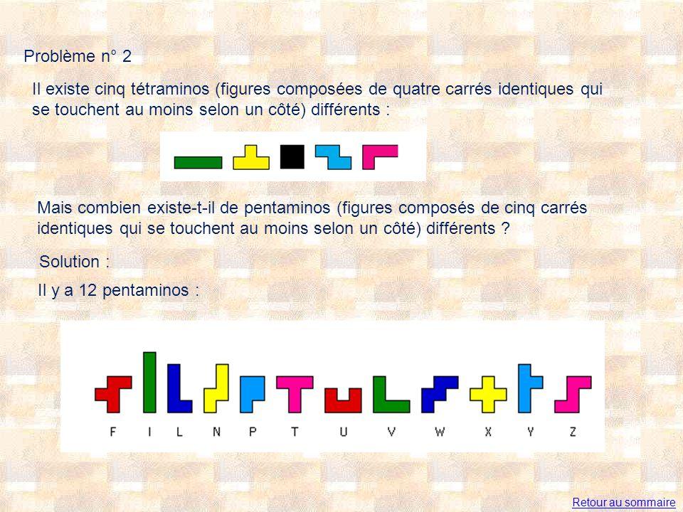 Problème n° 2 Il existe cinq tétraminos (figures composées de quatre carrés identiques qui se touchent au moins selon un côté) différents :