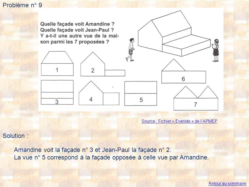 Amandine voit la façade n° 3 et Jean-Paul la façade n° 2.