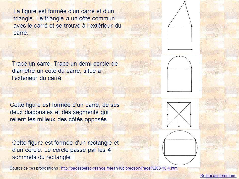 La figure est formée d'un carré et d'un triangle