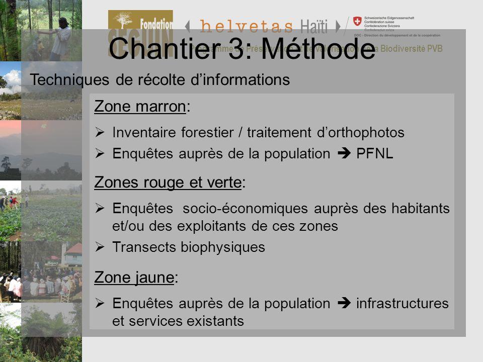 Chantier 3: Méthode Techniques de récolte d'informations Zone marron:
