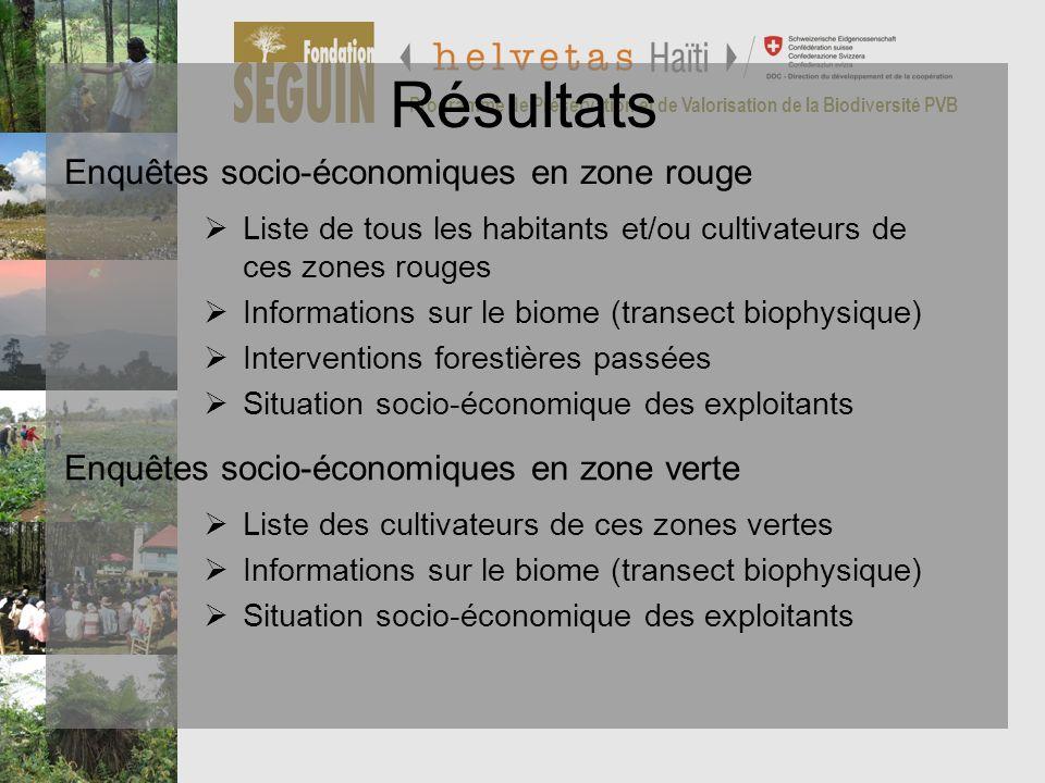 Résultats Enquêtes socio-économiques en zone rouge