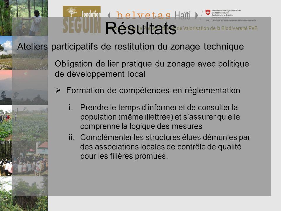 Résultats Ateliers participatifs de restitution du zonage technique