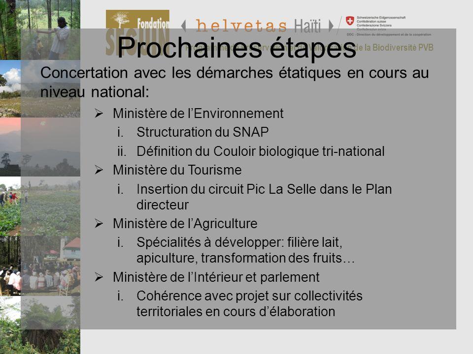 Prochaines étapes Programme de Préservation et de Valorisation de la Biodiversité PVB.