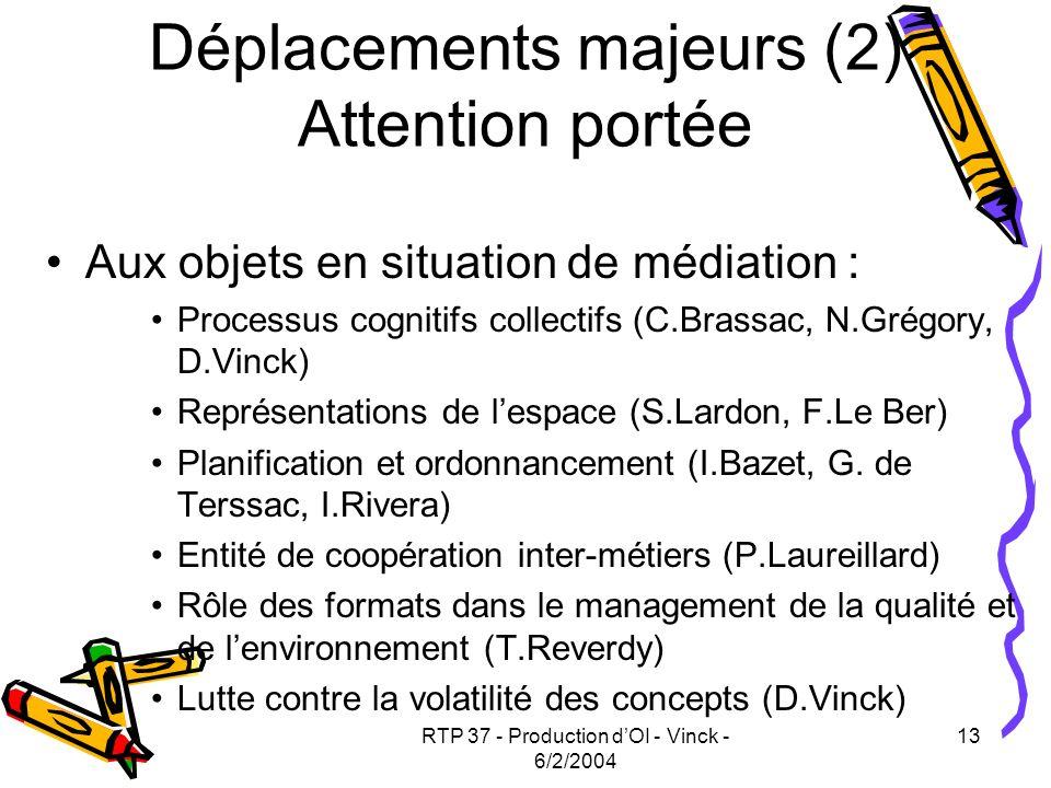 Déplacements majeurs (2) Attention portée