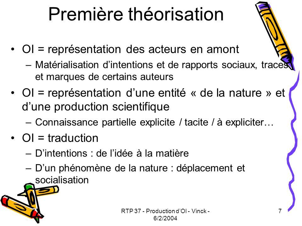 Première théorisation