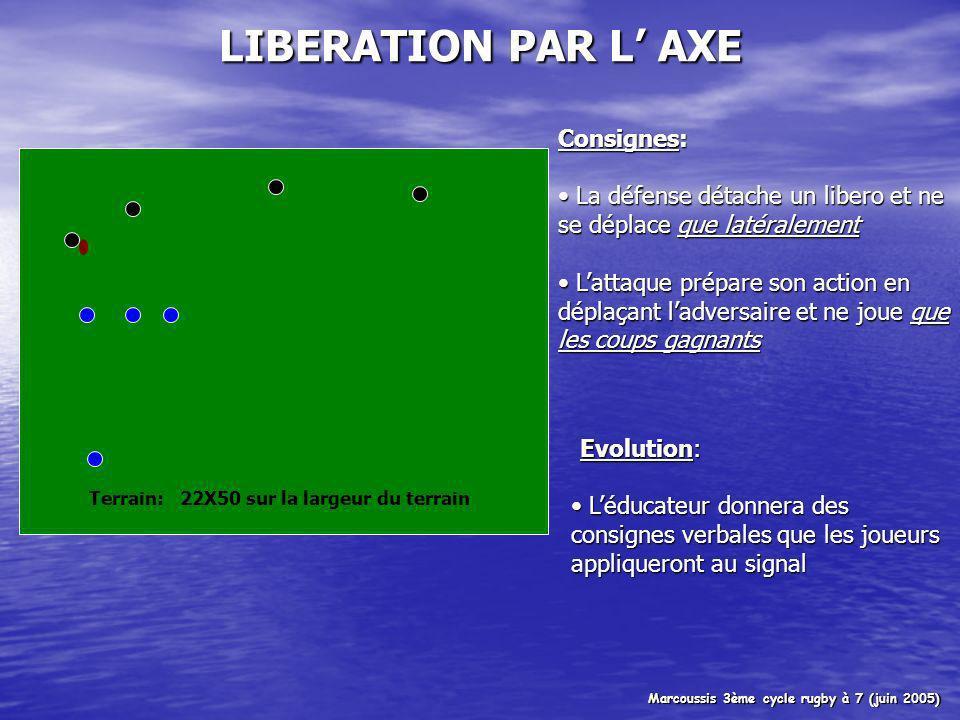 LIBERATION PAR L' AXE Consignes: