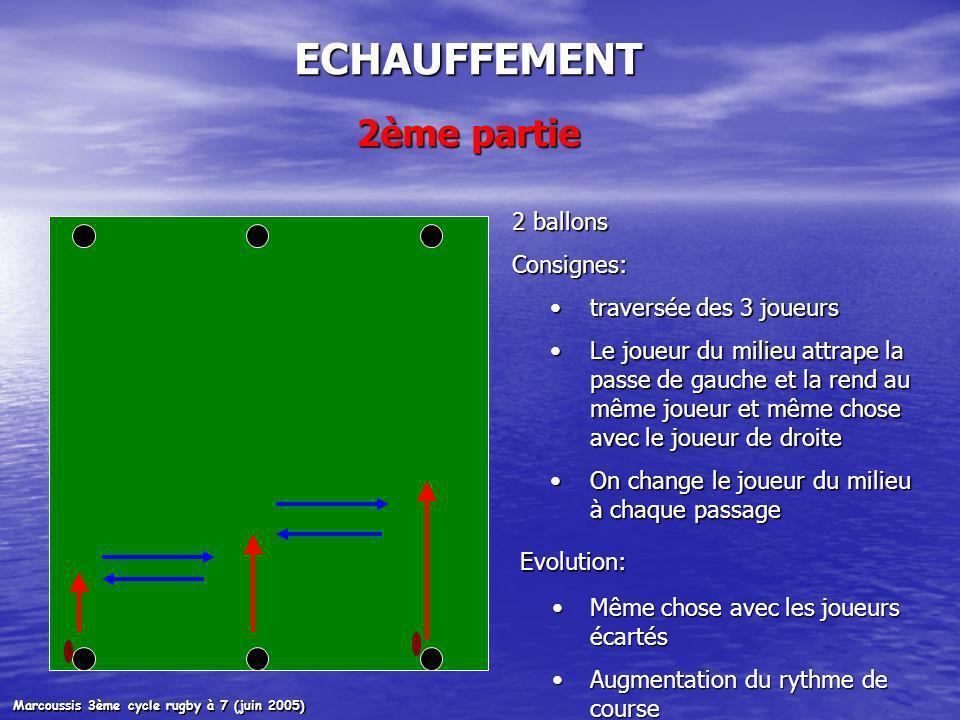 ECHAUFFEMENT 2ème partie 2 ballons Consignes: traversée des 3 joueurs