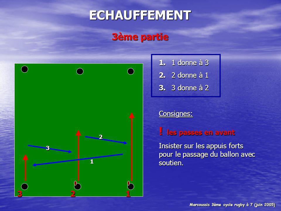 ECHAUFFEMENT ! les passes en avant 3ème partie 3 2 1 1 donne à 3