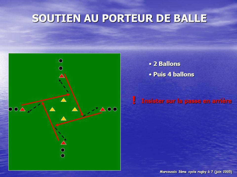 SOUTIEN AU PORTEUR DE BALLE