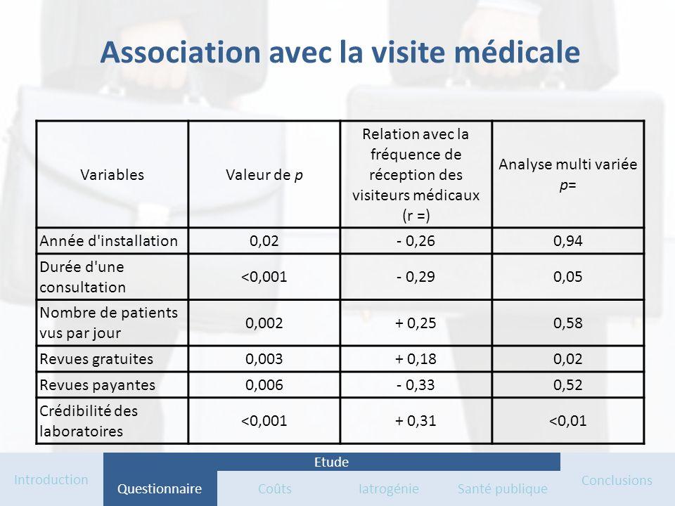Association avec la visite médicale