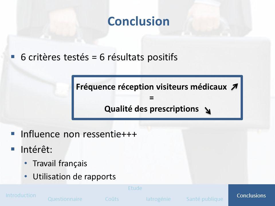 Fréquence réception visiteurs médicaux Qualité des prescriptions