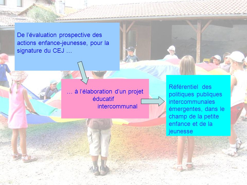… à l'élaboration d'un projet éducatif intercommunal